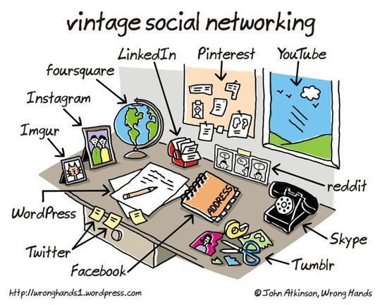 VintageSocialNetworking