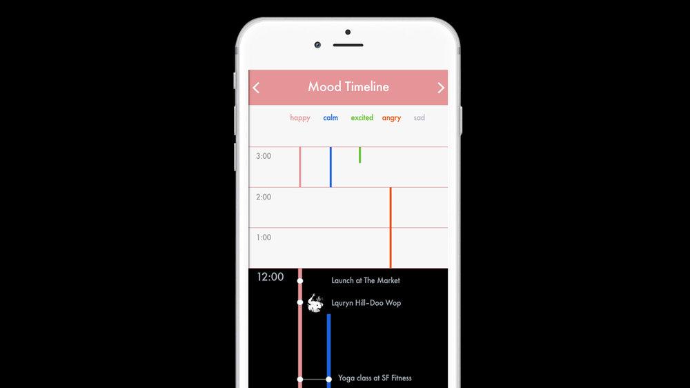 Aida App - Mood Timeline