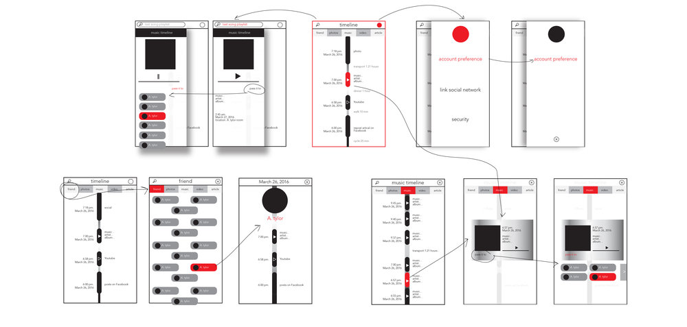 app_structure003.jpg