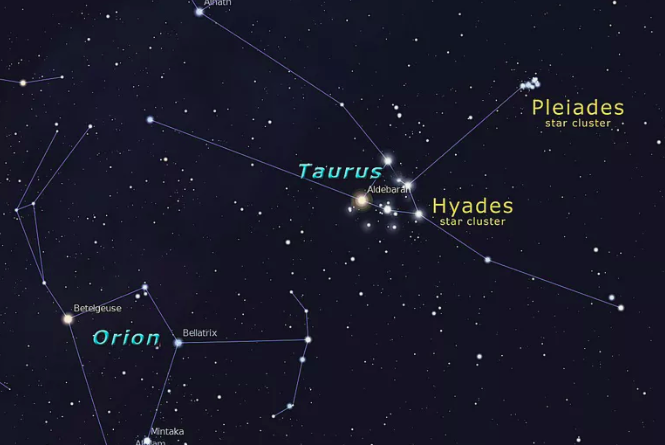 || Photo credit to https://www.thoughtco.com/the-hyades-star-cluster-4025029
