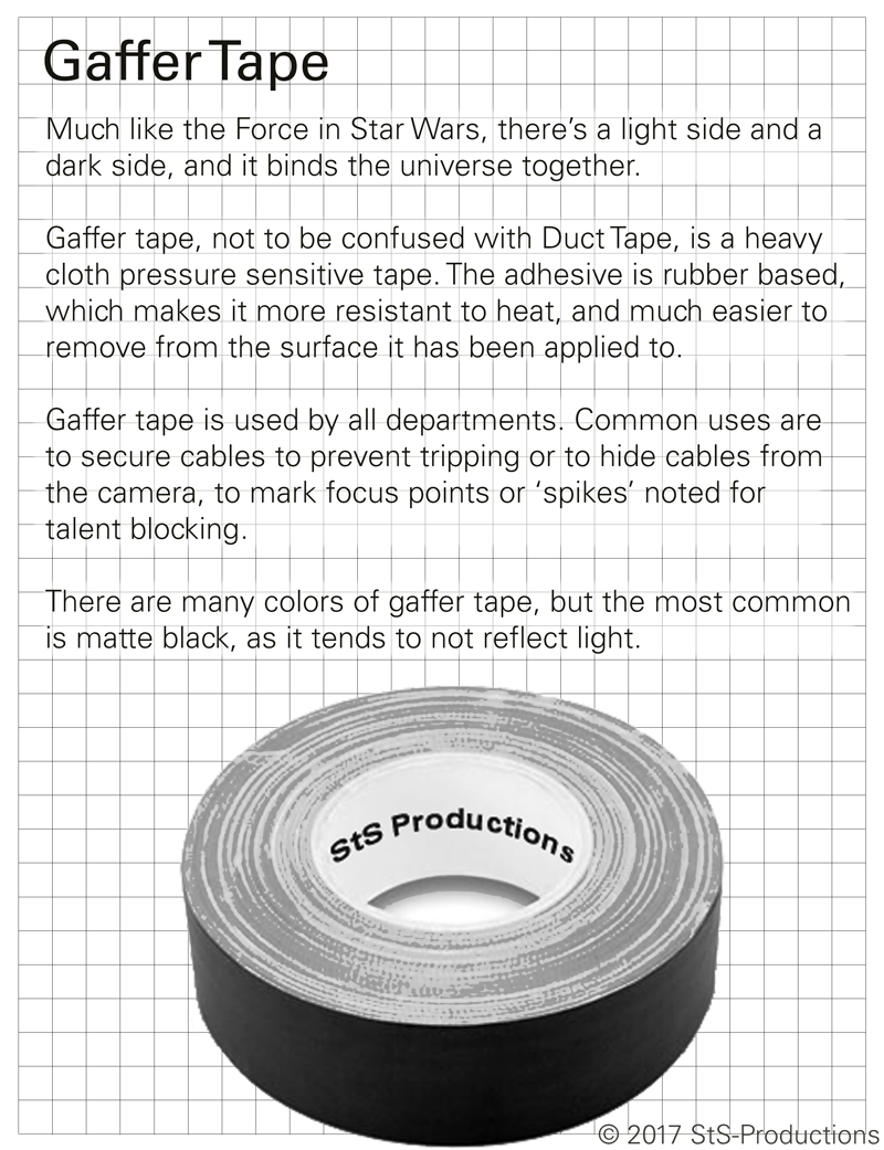 Gaffer Tape binds the universe together!