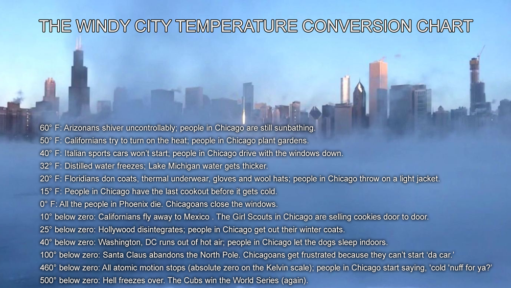 Chicago Temperature Conversion Chart.png
