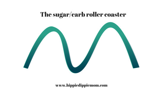 The sugar_carb roller coaster.png