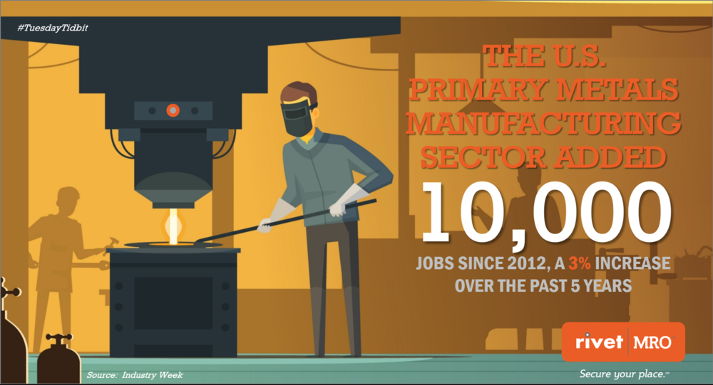 Primary Metal Mfg Jobs Tidbit.png