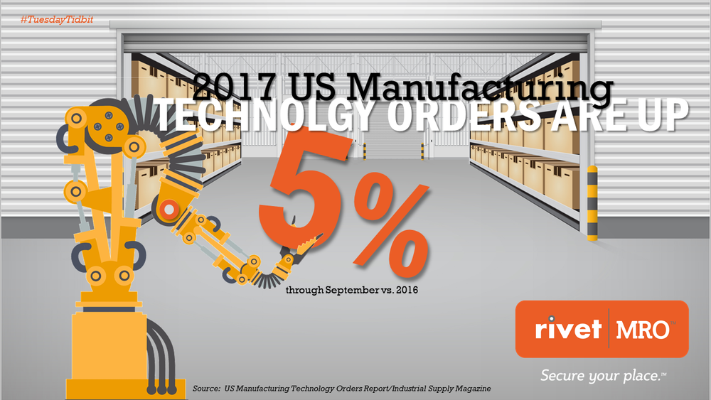 2017 Mfg Tech Orders Tidbit.png