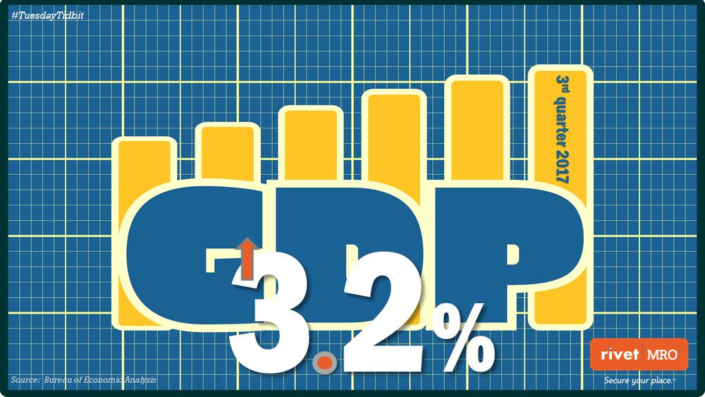 2017 3Q GDP Tidbit.png