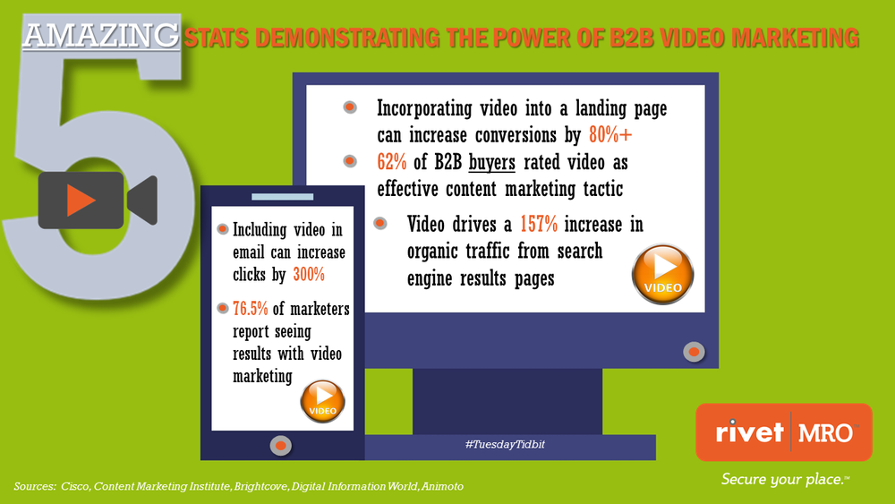 B2B Video Stats Tidbit.png