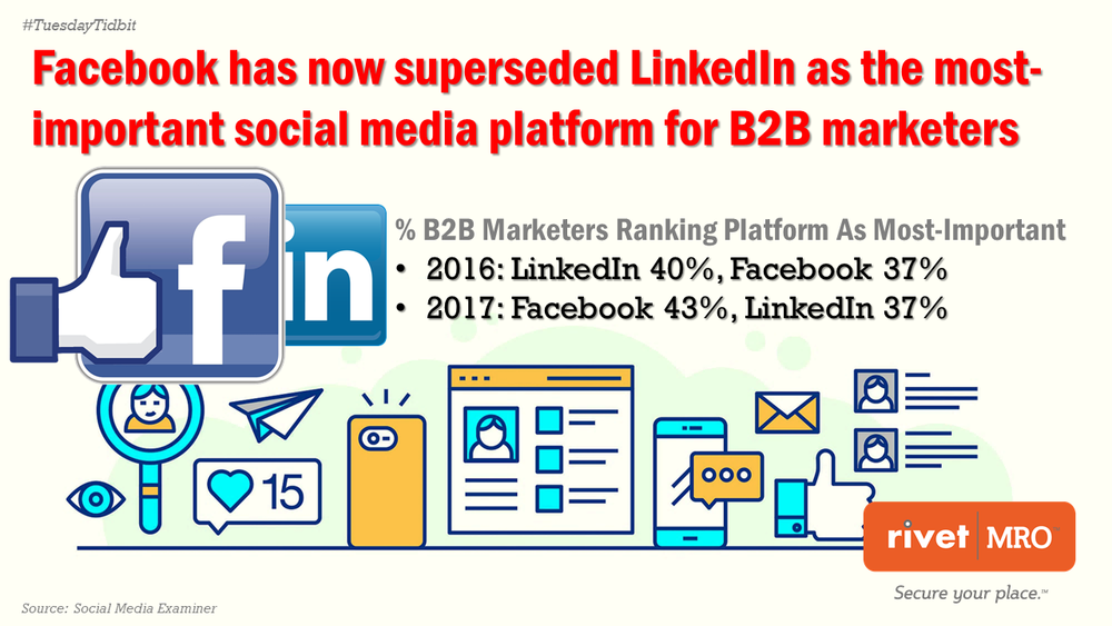 2017 B2B Social Media Tidbit.png
