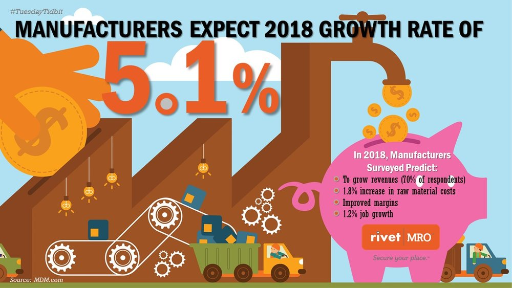 2018 Manufacturer Growth Survey.jpg