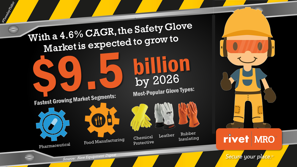 Safety Glove Growth Tidbit.png