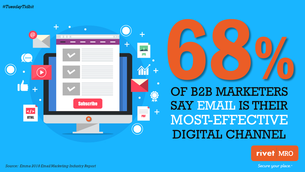 B2B Email Effectiveness Tidbit.png