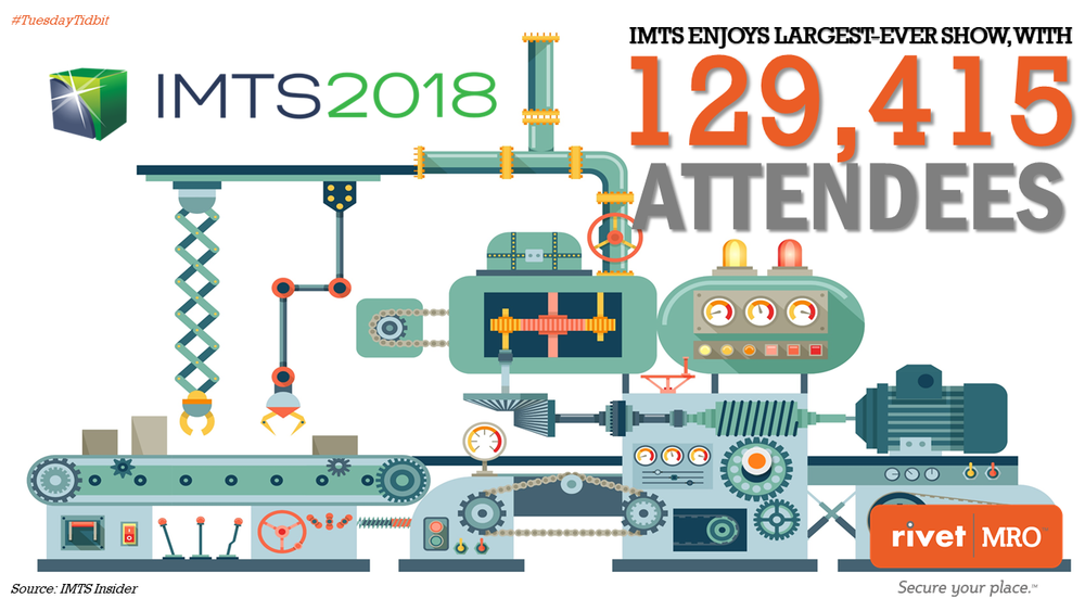 IMTS 2018 Show Tidbit by Rivet MRO Industrial Distributor Marketing Agency and Co-op Marketing Consultant.png