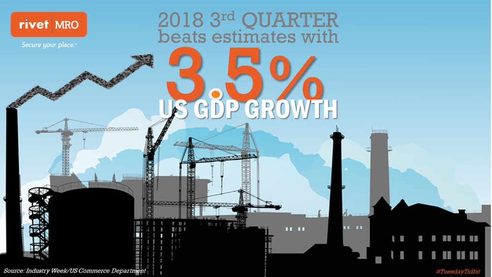 3Q 2018 GDP Growth Tuesday Tidbit by Rivet MRO Industrial Distributor Marketing Agency and Co-op Marketing Consultant.png