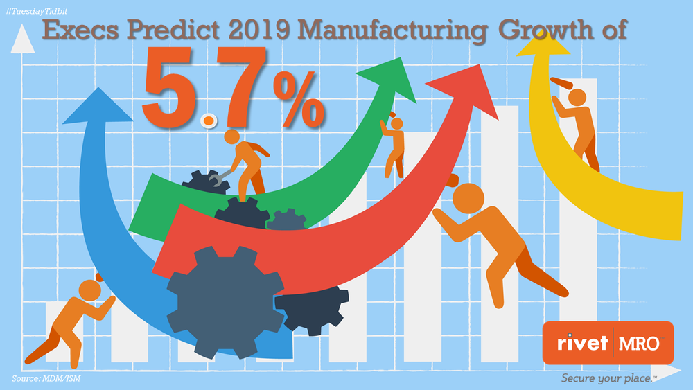 2019 Manufacturing Growth ISM Forecast by Rivet MRO Industrial Marketing Agency and Distributor Co-op Marketing Consultant.png