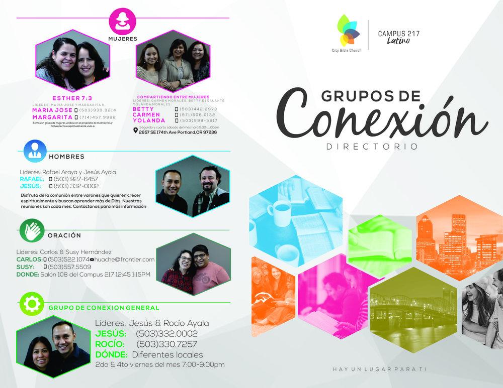 grupos de conexion