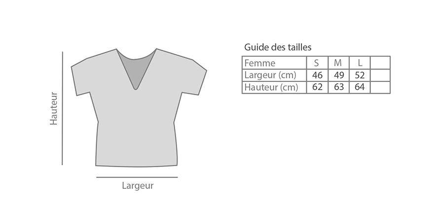 Guide des tailles femme