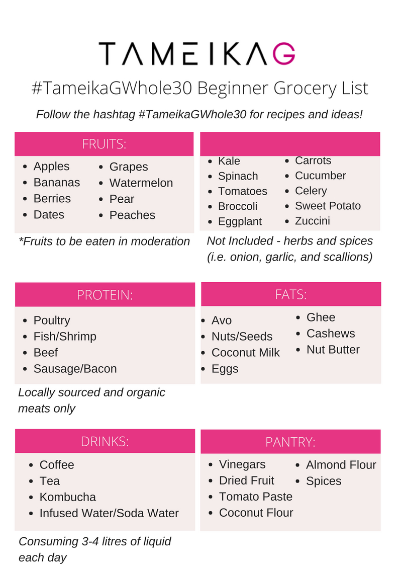 Green Simple Grocery Checklist.jpg
