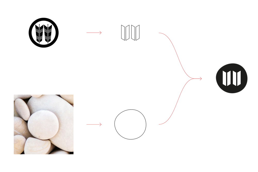 Logo Design Development Diagram