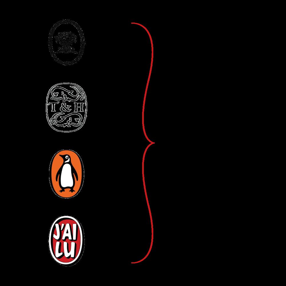 Creative Hub - Bureau Bureau - Logo Development
