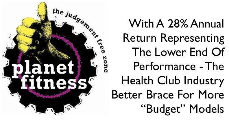 the health club industry in 2004 In 2004, the $168 billion us health club industry continued its strong record of growth there were almost 27,000 health clubs in the united states, up from 6,700 two decades earlier, and these clubs claimed 41 million members, over 14% of the us population nearly 67 million people used these.