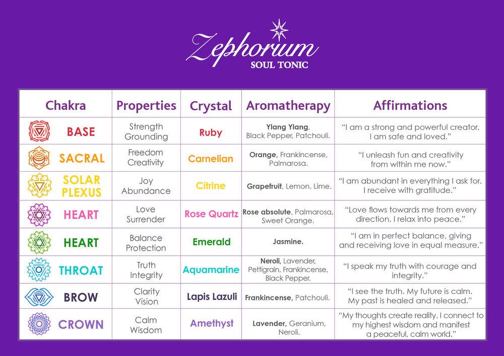 Zephorium guide.jpg