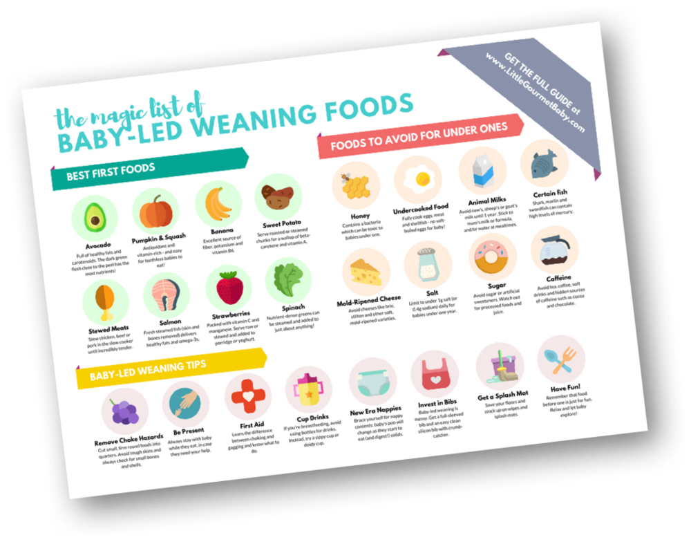 Magic Foods for Baby-Led Weaning 2018 [INFOGRAPHIC]  Baby-led weaning foods at a glance! You can print and stick on the fridge to remind you of the best first foods to try with your little one, along with the foods to avoid.    Magic Foods for Baby-Led Weaning →