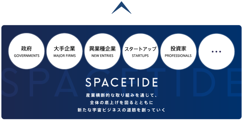 Web-Spacetide-vision.png