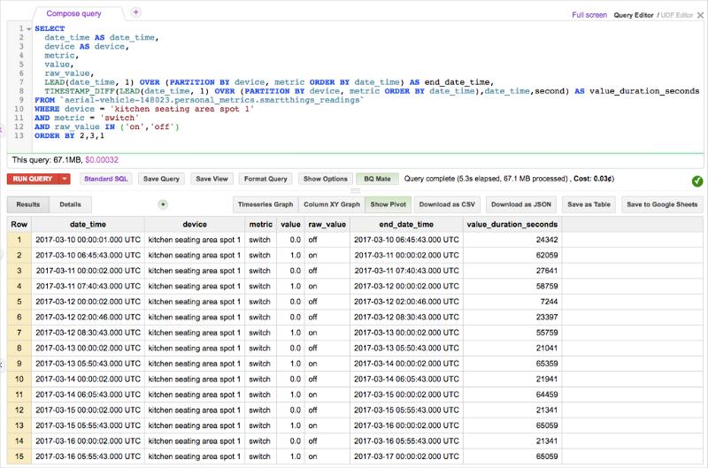 Rittman Analytics Blog — Rittman Analytics : UK-Based Looker