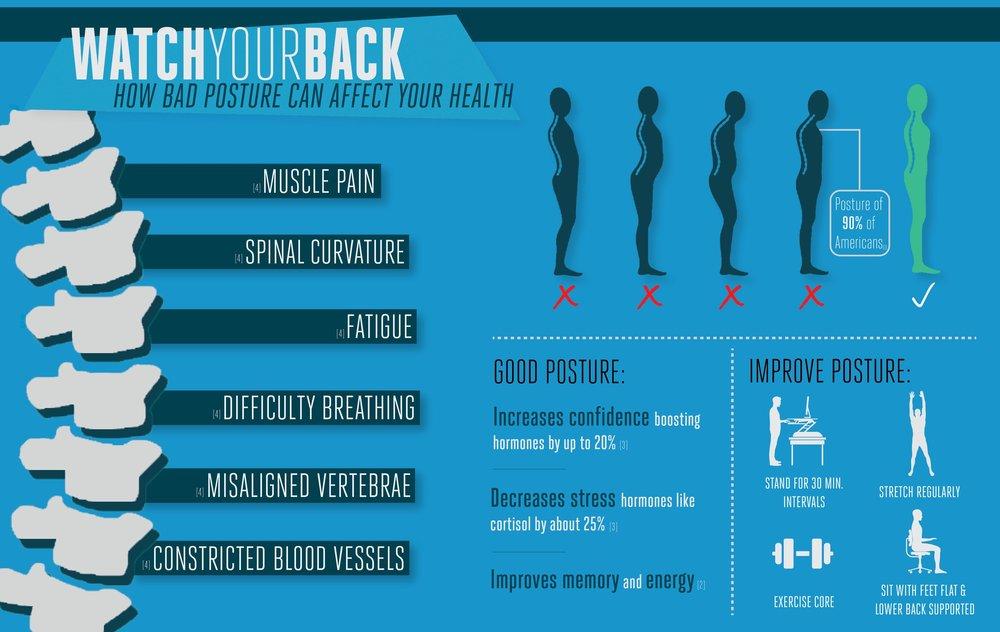 Standing-Desk-Posture-Infographic.jpg