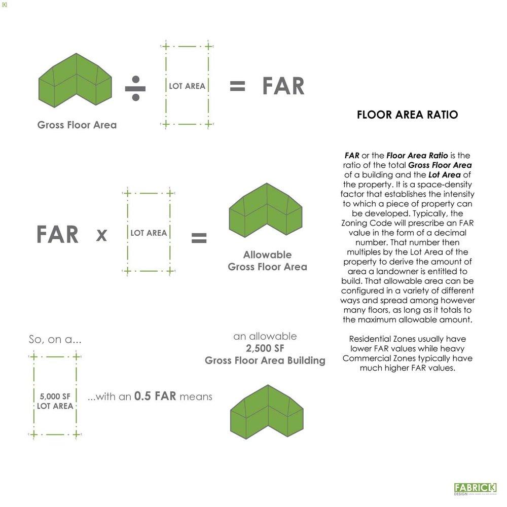 FAR-Icon.jpg