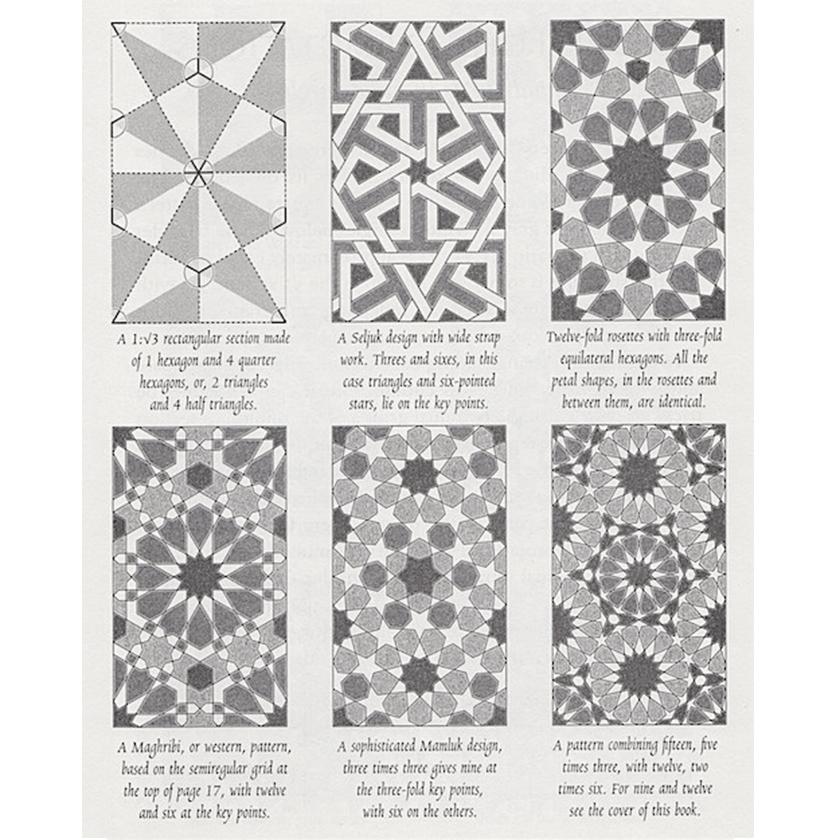 Complex Islamic Geometric Patterns