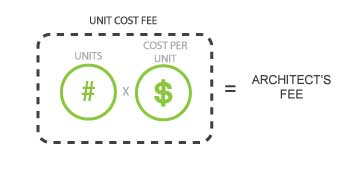 FabricK Design_Unit-Cost-Diagram.jpg