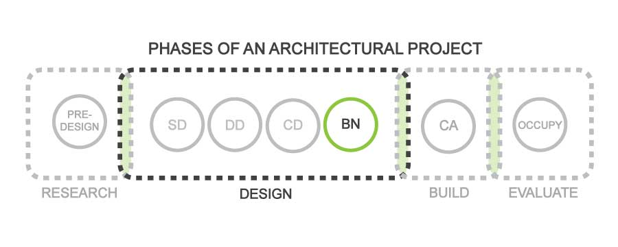 FabricK Design_Typical-Phases-of-an-Architectural-Project_BN.jpg