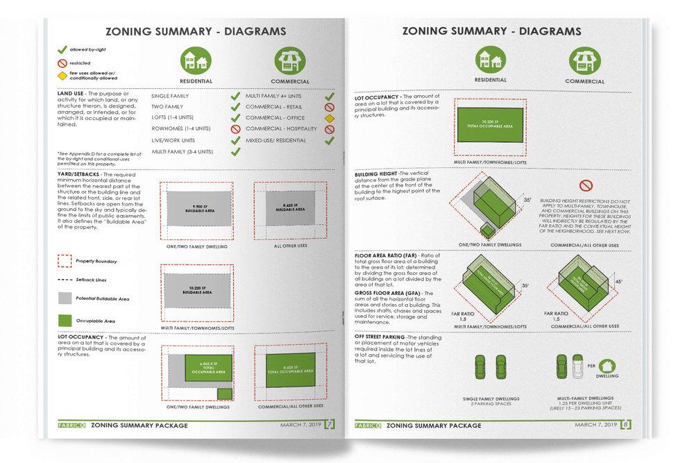 FabrickDesign_ZoningPackage_Image 02.jpg