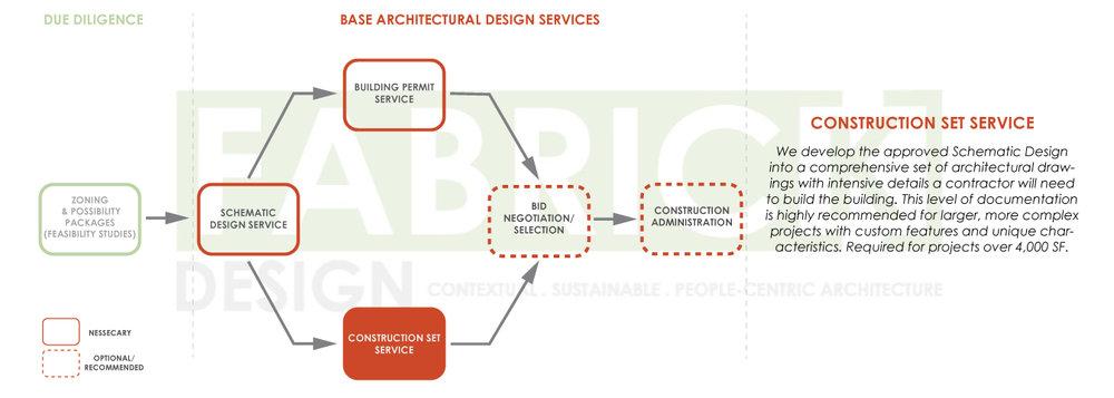 FabrickDesign_Architectural-Design-Process-Diagrams_2019_04.jpg