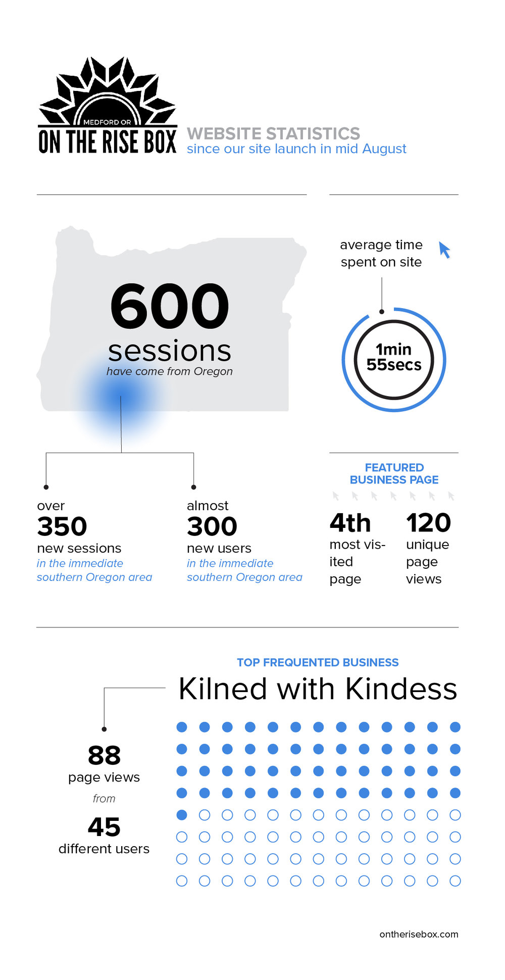 OTR_infographic_EB2.jpg