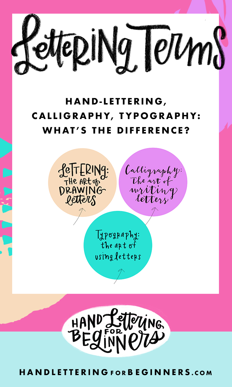 HandLettering Calligraphy Typography WhatS The Difference