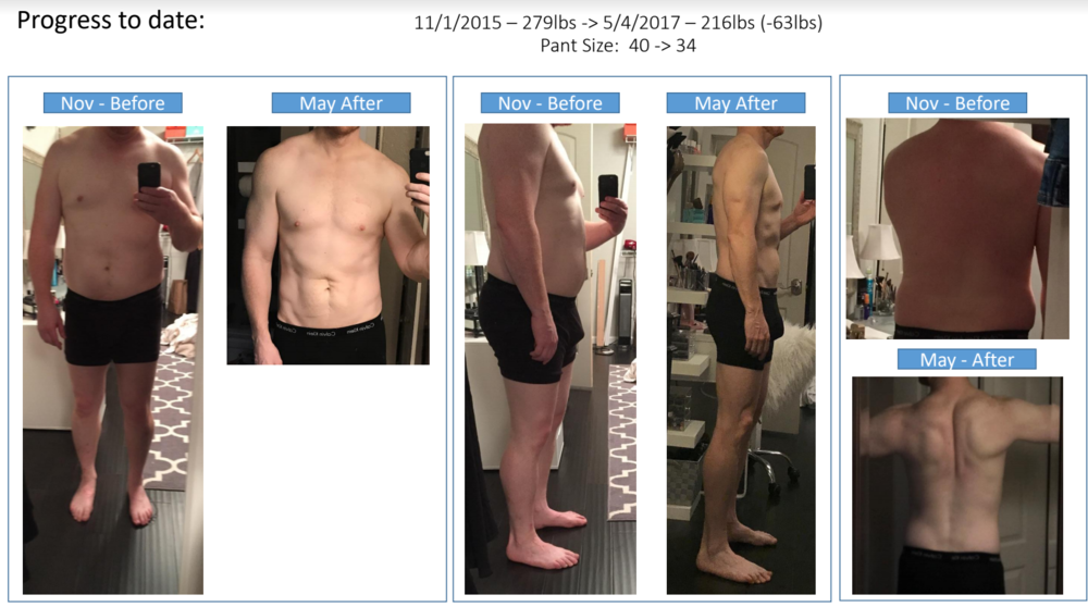 Brandon's Progress -
