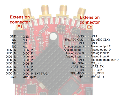 Extension connectors