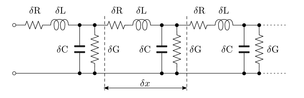 A so-called line equivalent showing a cable or conductor's parasitic elements per unit length, \( \partial x \): DC resistance \( \partial R\), inductance \( \partial L \), capacitance to ground \( \partial C \) and conductivity to ground \( \partial G \)