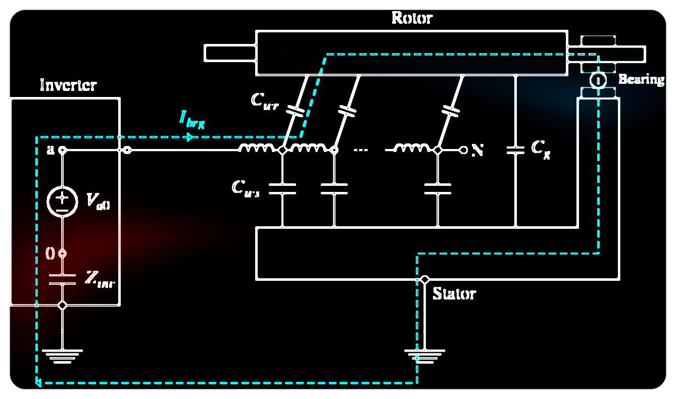 Pwm Challenges Part 2 Bearing Currents Switchcraft Circuit Diagram For A Pulse Width Modulated Variable Frequency Drive