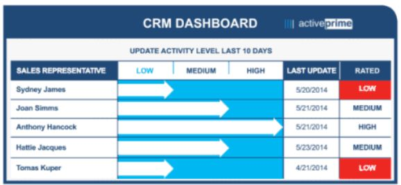 crm-dashboard