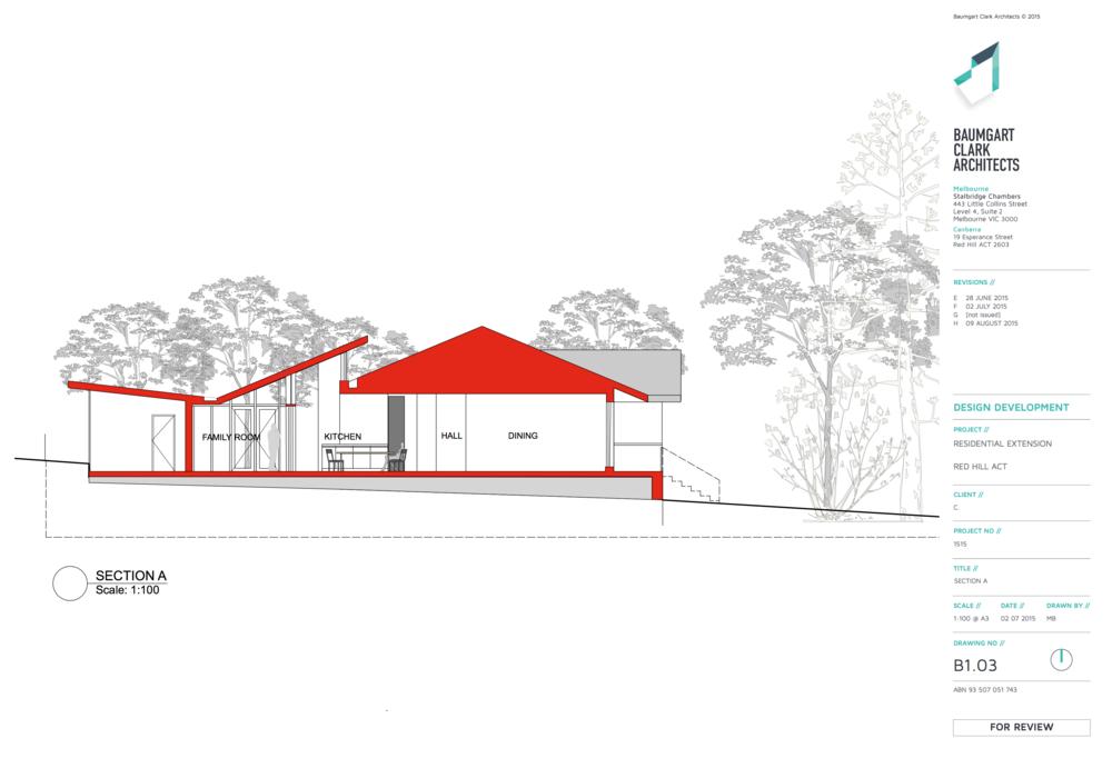 redhillhouse.jpg