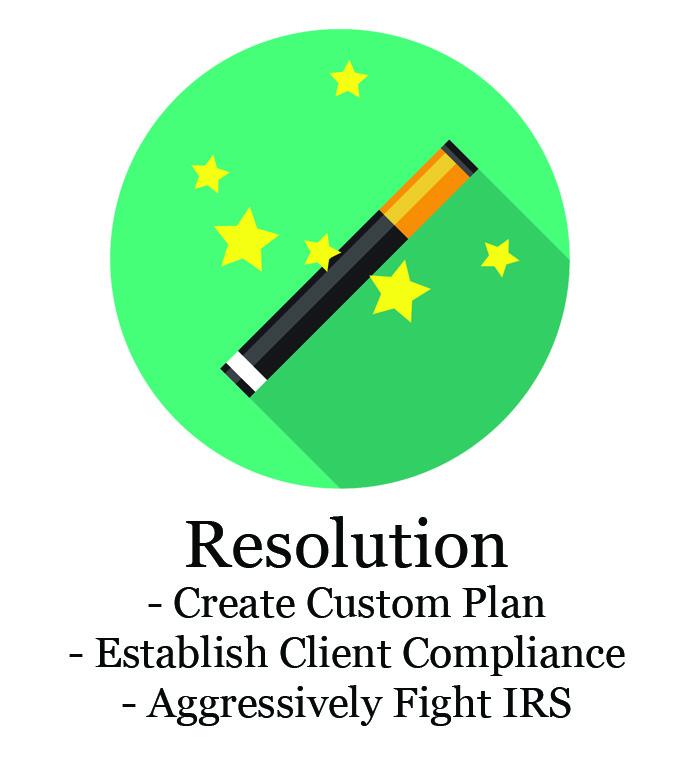 IRS tax attorney resolution