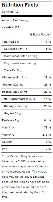 Full Nutritional list from My Fitness Pal