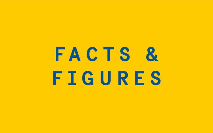 Facts-thumbnail.png