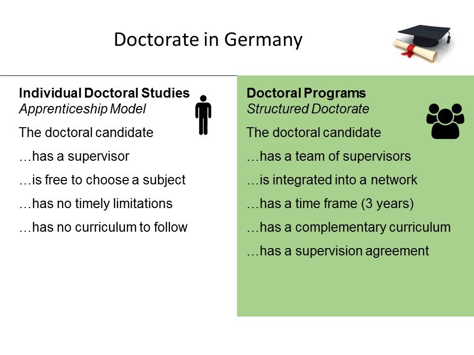 Graduate Study German University Alliance