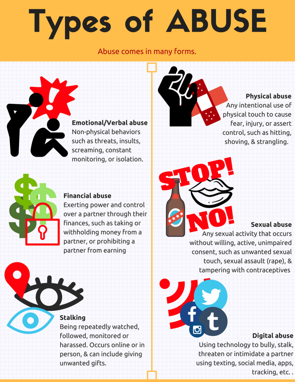 Sexual dating abuse fishes/dating