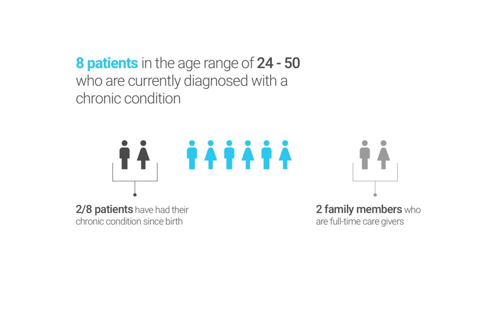 patients.png