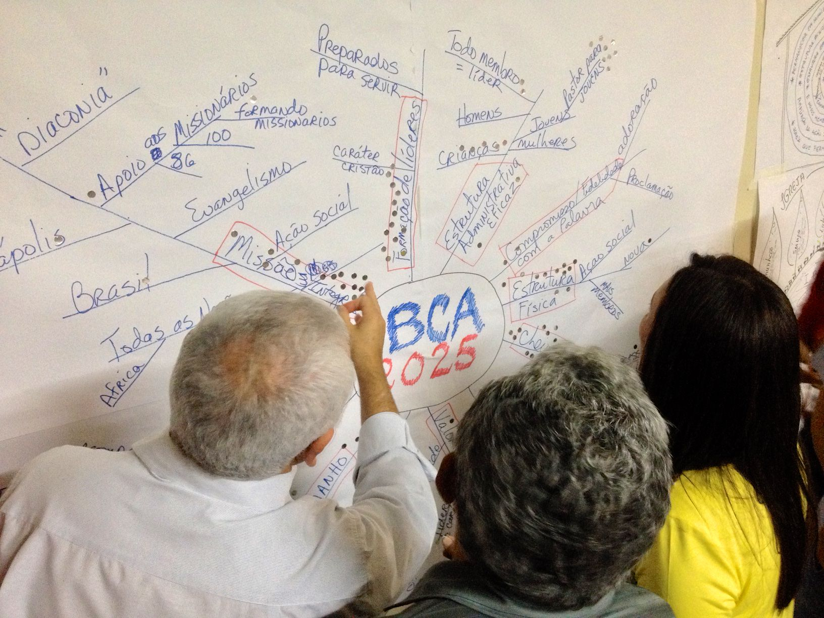 Leaders mapping their dreams for 2025